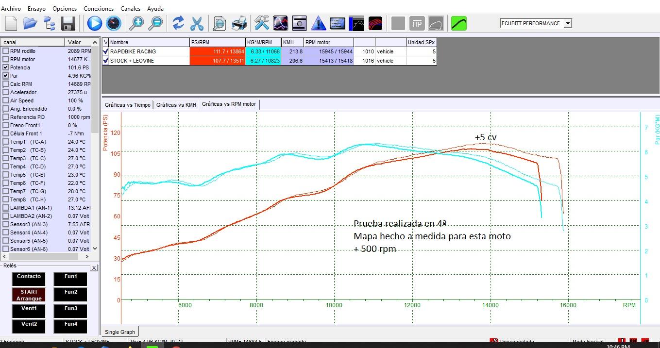 comparativa potencia Rapidbike